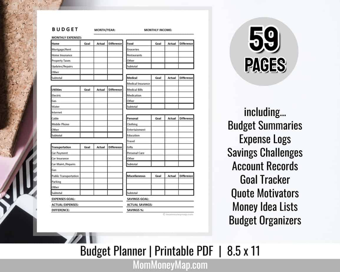, the most effective way to budget